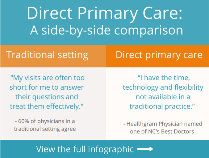 Healthgram Side-By-Side Direct Care Comparison